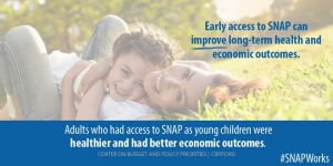 New Report Finds that #SNAPworks for Kids