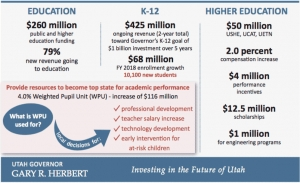 Excerpt from Governor Herbert's 2018 budget recommendations