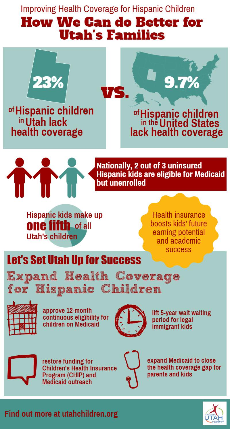 Utah Hispanic Kids Report Infographic