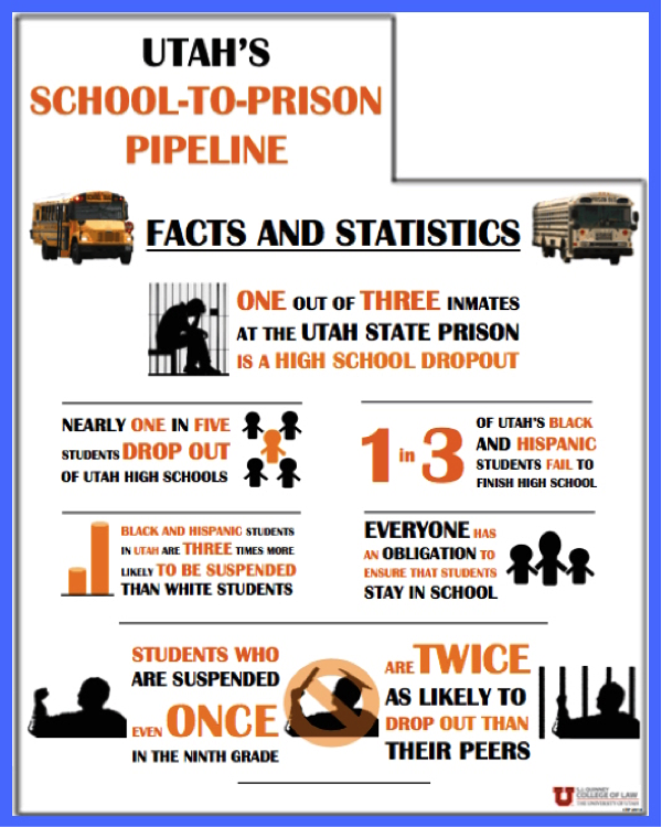 Utah School to prison pipeline