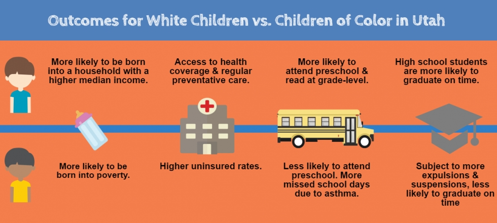 Racial and Ethnic Equity for Children in Utah