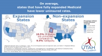 New Census Data Show that Utah Lags in Health Insurance Coverage