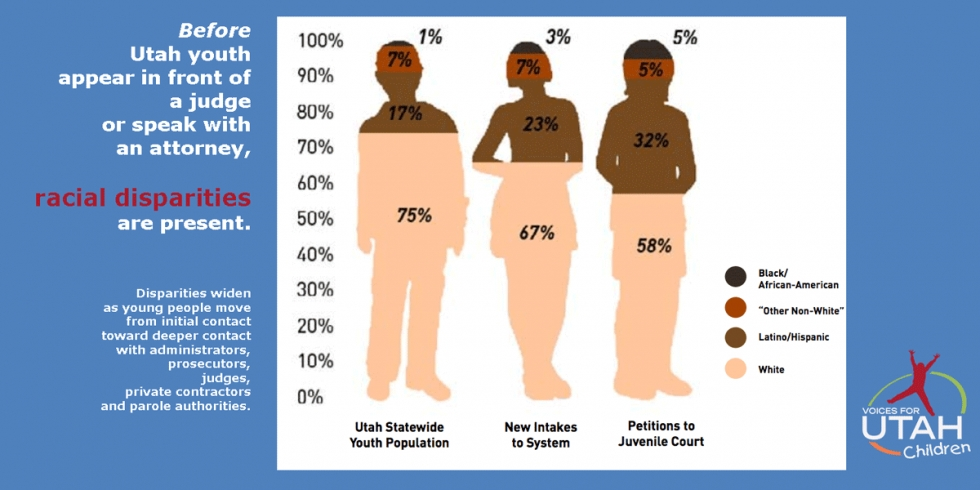 Let's end racial disparities in Utah's juvenile justice system.